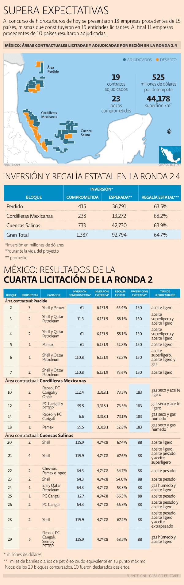 Noticias CICM | Colegio de Ingenieros Civiles de México, A.C.
